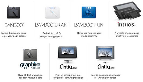 Wacom prices
